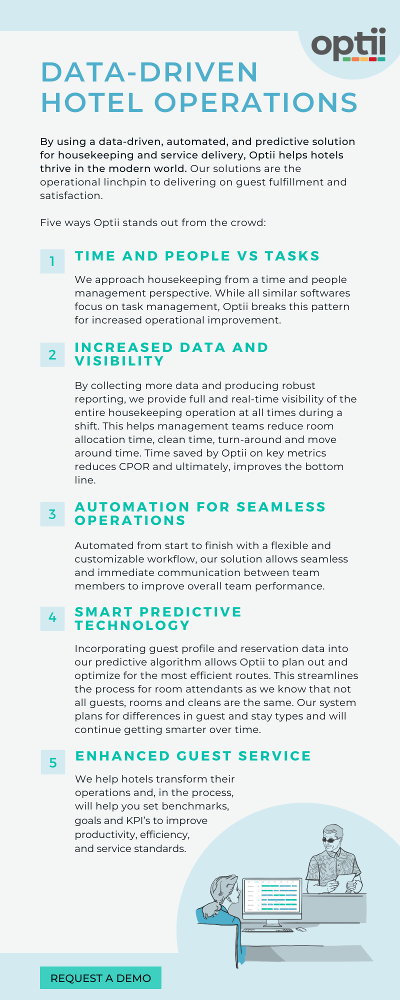 Infographic-data-driven