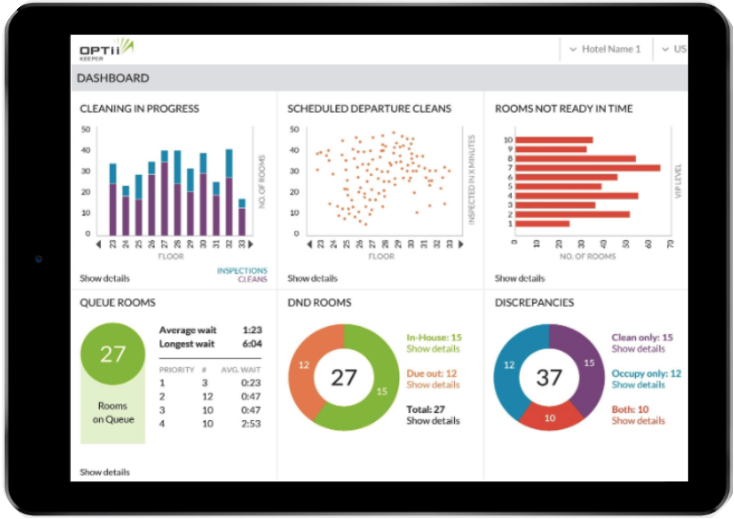 Optii Hotel Housekeeping Management software reports
